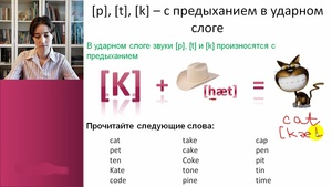 IQ Speak - Полный курс английского произношения (Видеокурс)