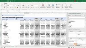 Сводные таблицы от и до в Excel (2021) Видеокурс